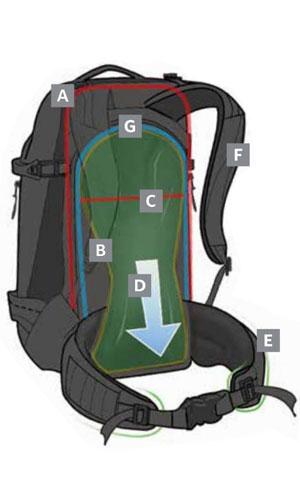 Gregory Packs Vertflex Technology